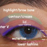The Best Makeup Tips for Different Eye Shapes , 6 Eye Makeup For Different Eye Shapes In Make Up Category