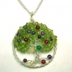 Birthstone Jewelry , 7 Fabulous Birthstone Necklaces For Grandmothers In Jewelry Category