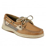 dillards womens shoes Product Picture , Beautiful  Dillards Shoesproduct Image In Shoes Category